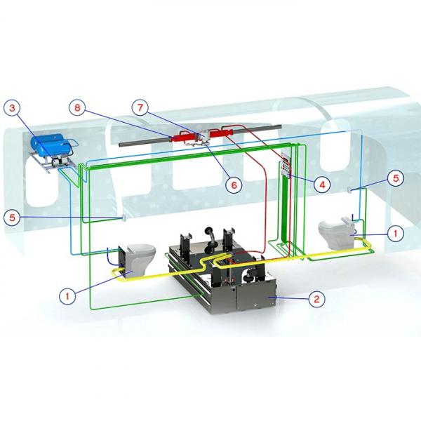 Вагонный биотуалет